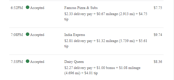 Grubhub provides a detail of miles and the mileage pay but no such detail for the delivery pay which is supposedly the time portion.