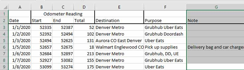 This sample mileage log spreadsheet shows the date, miles driven, where I went and the business purpose, meeting IRS requirements for a written record of one's business miles.