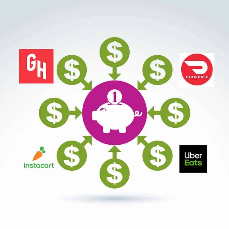 Multiple sources of income into a piggy bank, with Grubhub, Doordash, Instacart, Uber Eats logos shown