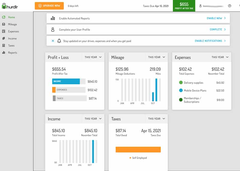 Hurdlr Home page, with a dashboard showing financial information at a glance.