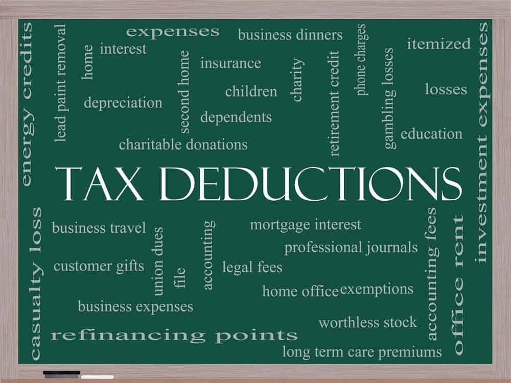 word cloud centered around Tax deductions