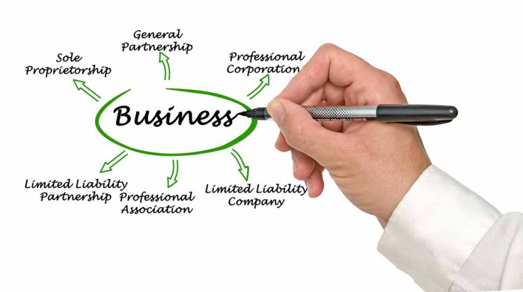 """Hand holding a pen writing """"Business"""" with arrows pointing to terms like Professional Corporation, Limited Liability Company, Sole Proprietorship"""