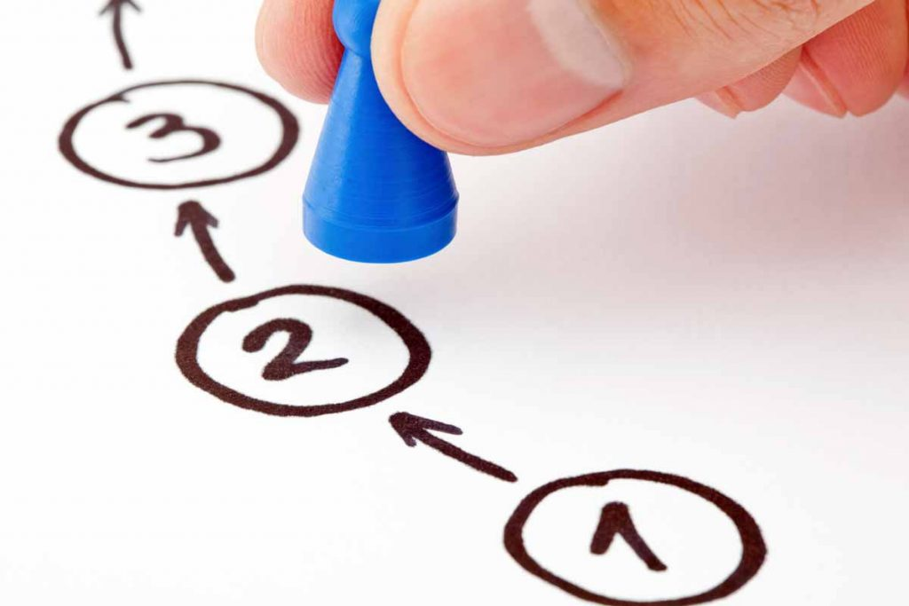 PPP application is like this Step by Step concept - moving a piece from step one to step two to step three etc.