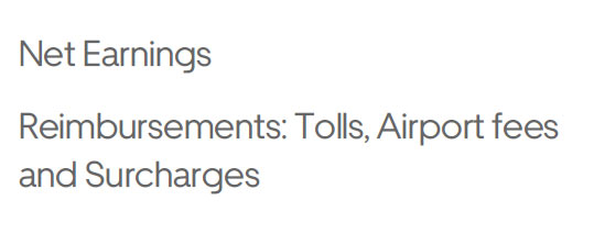 Sample Uber Eats net eranings line with this line item: Reimbursements: Tolls, Airport fees and Surcharges