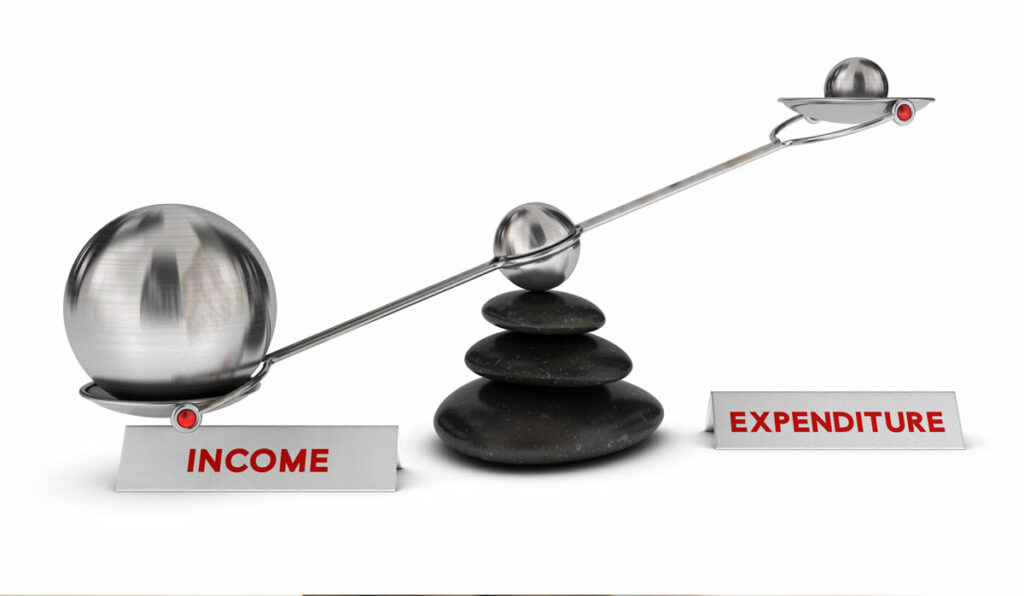 Two spheres balancing on a fulcrum, the larger one labeled Income and the smaller one labeled expenditures, illustrating a profit concept.