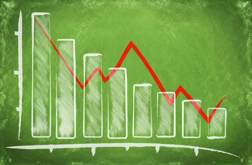 Reduction of revenue for a business or self employed person illustrated by a bar graph on a green chalkboard.