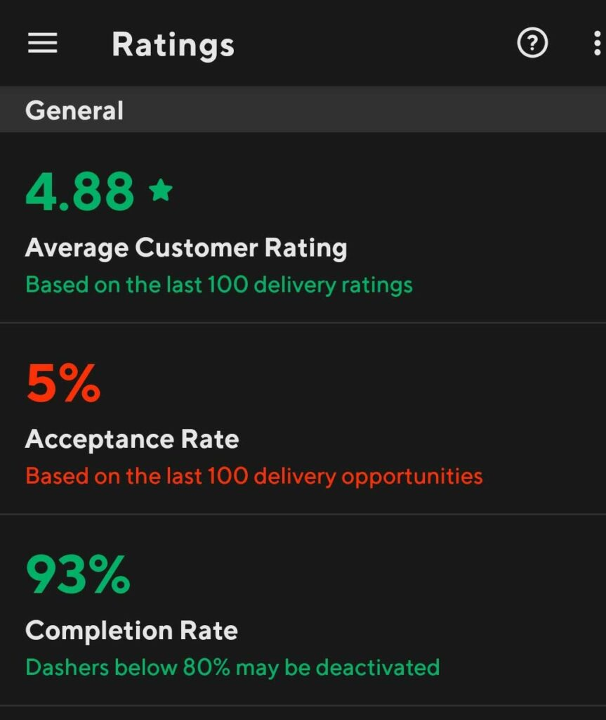Screenshot of a ratings screen in the Dasher app showing a 5% Acceptance rate and a 93% completion rate.